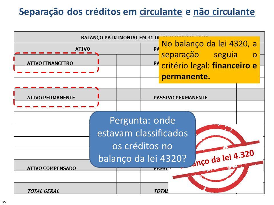 35 BALANÇO PATRIMONIAL EM 31 DE DEZEMBRO DE 2012 ATIVOPASSIVO ATIVO FINANCEIRO PASSIVO FINANCEIRO ATIVO PERMANENTE PASSIVO PERMANENTE ATIVO REAL LÍQUI