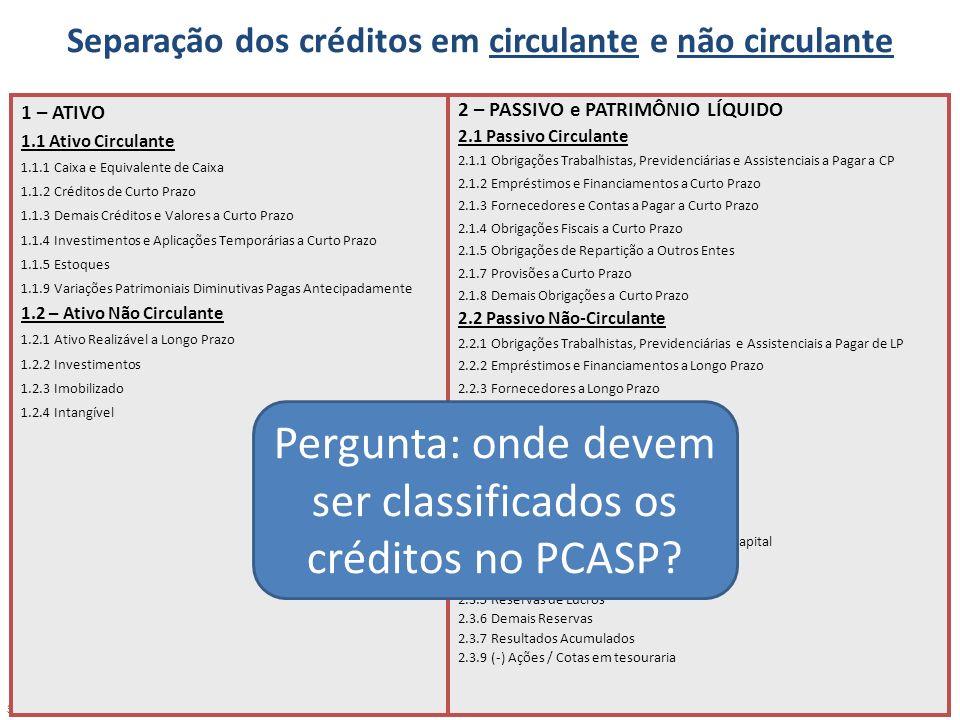 38 Separação dos créditos em circulante e não circulante 1 – ATIVO 1.1 Ativo Circulante 1.1.1 Caixa e Equivalente de Caixa 1.1.2 Créditos de Curto Pra