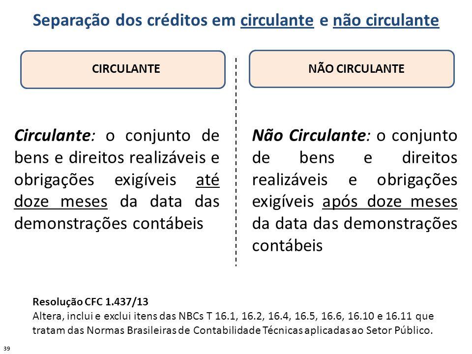 39 Separação dos créditos em circulante e não circulante CIRCULANTENÃO CIRCULANTE Circulante: o conjunto de bens e direitos realizáveis e obrigações e