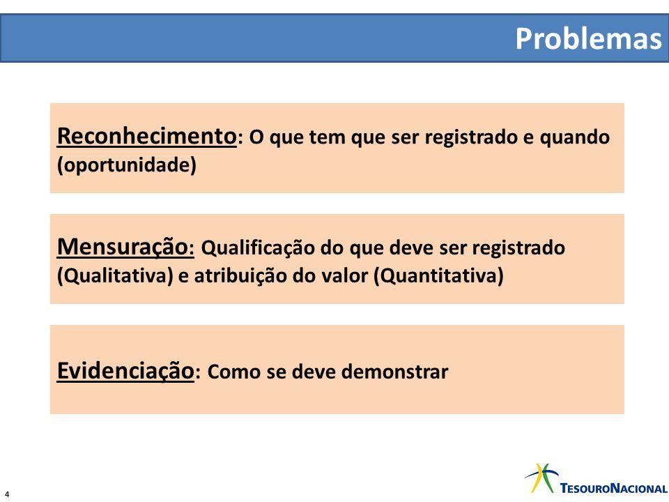 4 Reconhecimento : O que tem que ser registrado e quando (oportunidade) Mensuração : Qualificação do que deve ser registrado (Qualitativa) e atribuiçã