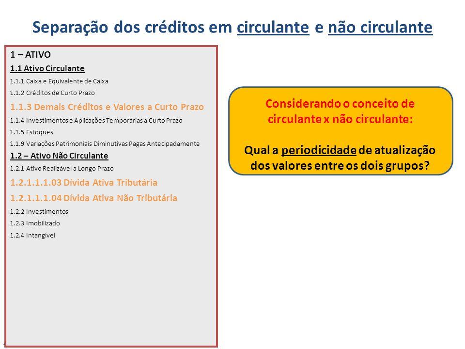 41 Separação dos créditos em circulante e não circulante 1 – ATIVO 1.1 Ativo Circulante 1.1.1 Caixa e Equivalente de Caixa 1.1.2 Créditos de Curto Pra