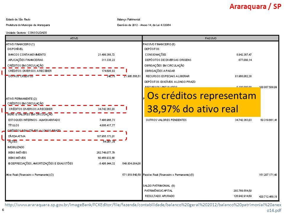 6 http://www.araraquara.sp.gov.br/ImageBank/FCKEditor/file/fazenda/contabilidade/balanco%20geral%202012/balanco%20patrimonial%20anex o14.pdf Os crédit