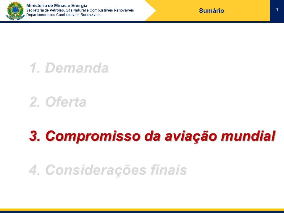 Ministério de Minas e Energia Secretaria de Petróleo, Gás Natural e Combustíveis Renováveis Departamento de Combustíveis Renováveis 1.Demanda 2.Oferta