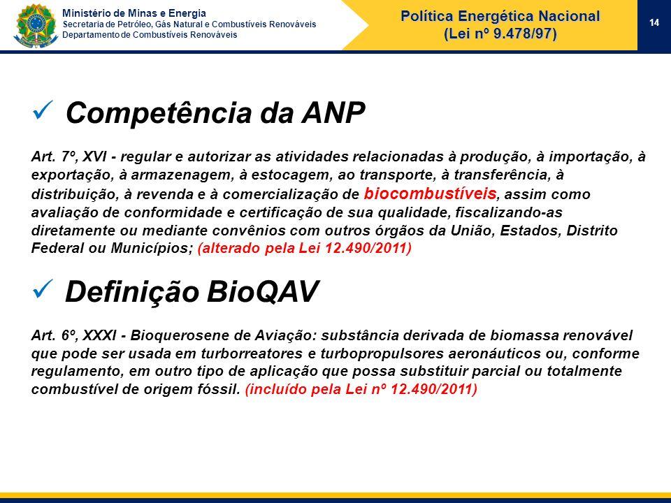 Ministério de Minas e Energia Secretaria de Petróleo, Gás Natural e Combustíveis Renováveis Departamento de Combustíveis Renováveis 14 Competência da