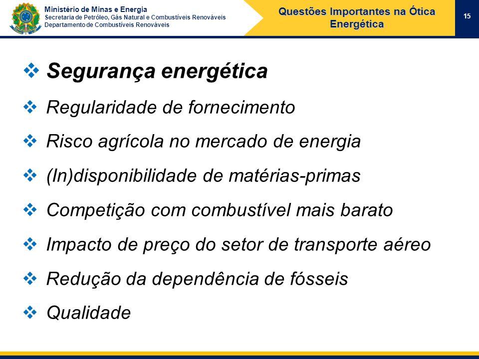 Ministério de Minas e Energia Secretaria de Petróleo, Gás Natural e Combustíveis Renováveis Departamento de Combustíveis Renováveis 15 Questões Import