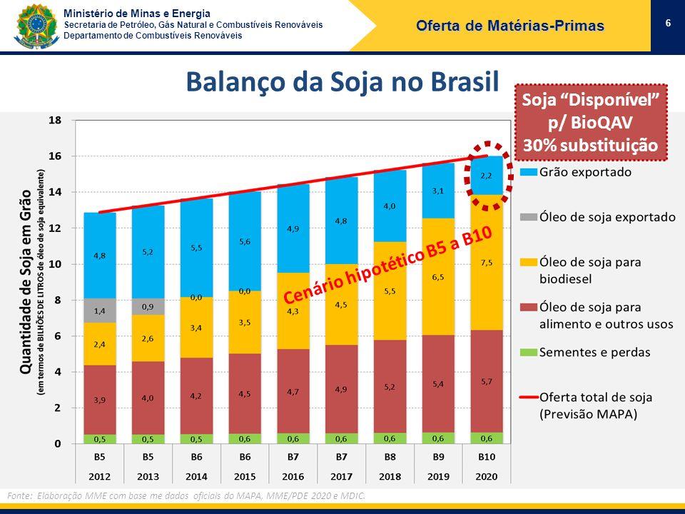 Ministério de Minas e Energia Secretaria de Petróleo, Gás Natural e Combustíveis Renováveis Departamento de Combustíveis Renováveis Balanço da Soja no