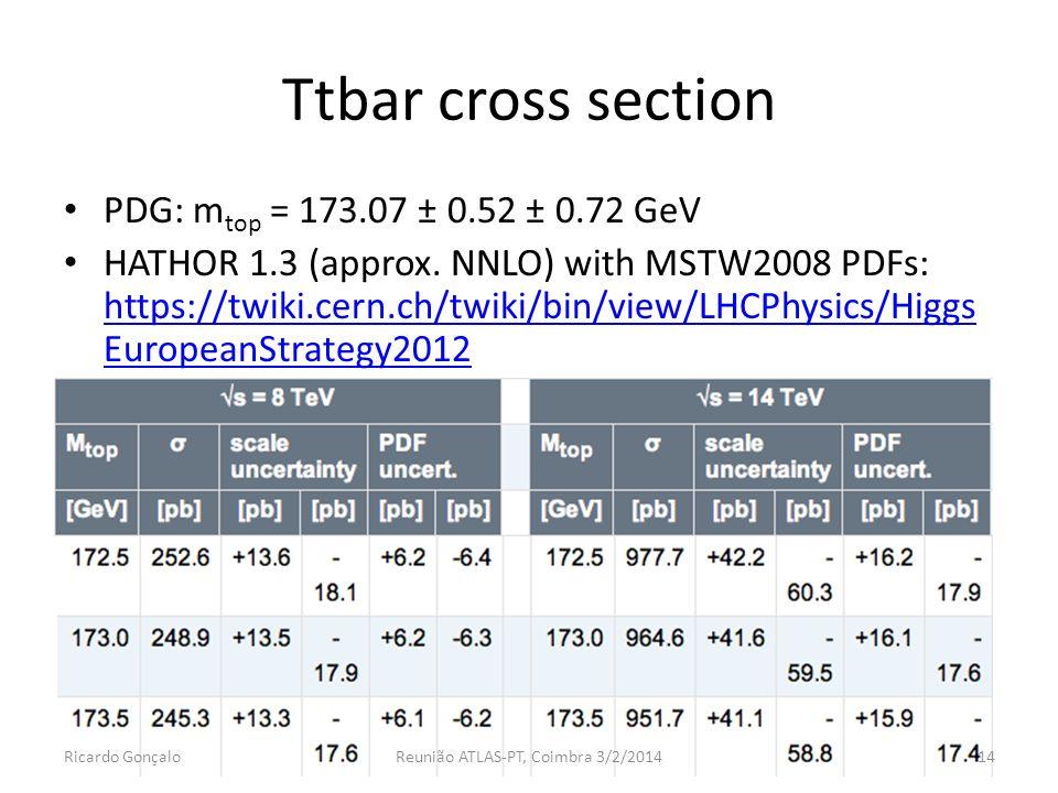 Ttbar cross section PDG: m top = 173.07 ± 0.52 ± 0.72 GeV HATHOR 1.3 (approx.