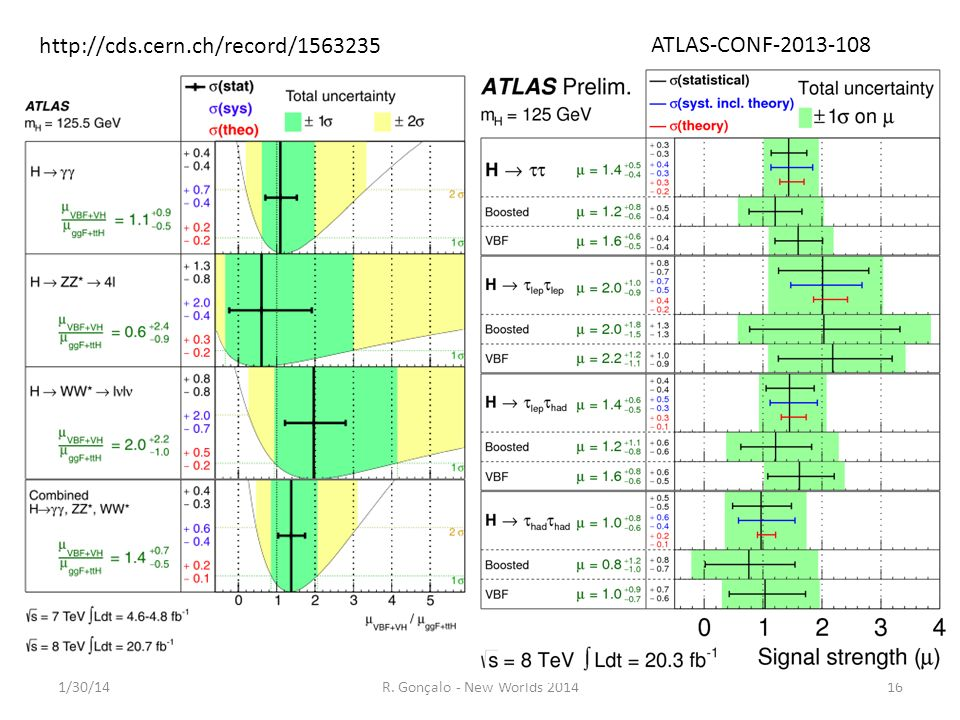 1/30/14R. Gonçalo - New Worlds 201416 ATLAS-CONF-2013-108 http://cds.cern.ch/record/1563235