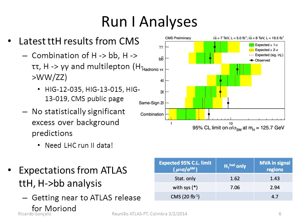 Run I Analyses Latest ttH results from CMS – Combination of H -> bb, H -> ττ, H -> γγ and multilepton (H- >WW/ZZ) HIG-12-035, HIG-13-015, HIG- 13-019,