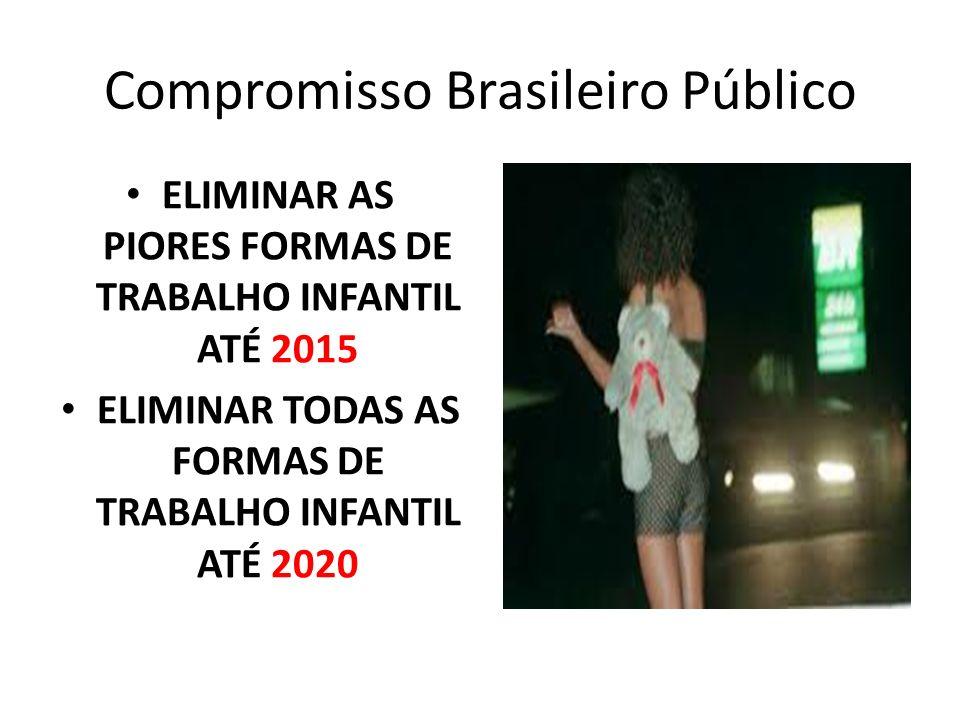 Compromisso Brasileiro Público ELIMINAR AS PIORES FORMAS DE TRABALHO INFANTIL ATÉ 2015 ELIMINAR TODAS AS FORMAS DE TRABALHO INFANTIL ATÉ 2020