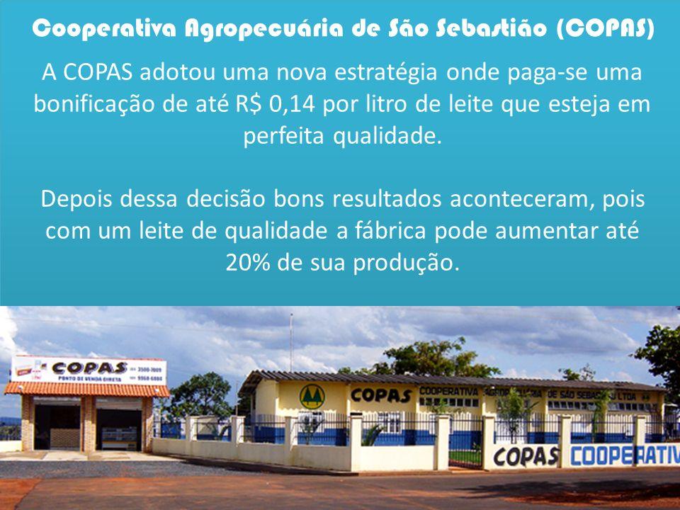 A COPAS adotou uma nova estratégia onde paga-se uma bonificação de até R$ 0,14 por litro de leite que esteja em perfeita qualidade. Depois dessa decis