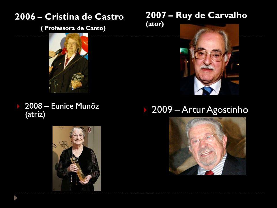 2006 – Cristina de Castro ( Professora de Canto) 2007 – Ruy de Carvalho (ator) 2008 – Eunice Munõz (atriz) 2009 – Artur Agostinho