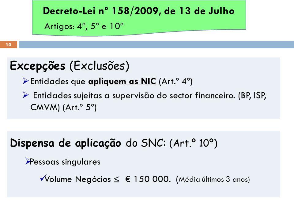 Excepções (Exclusões) Entidades que apliquem as NIC (Art.º 4º) Entidades sujeitas a supervisão do sector financeiro. (BP, ISP, CMVM) (Art.º 5º) 10 Dec