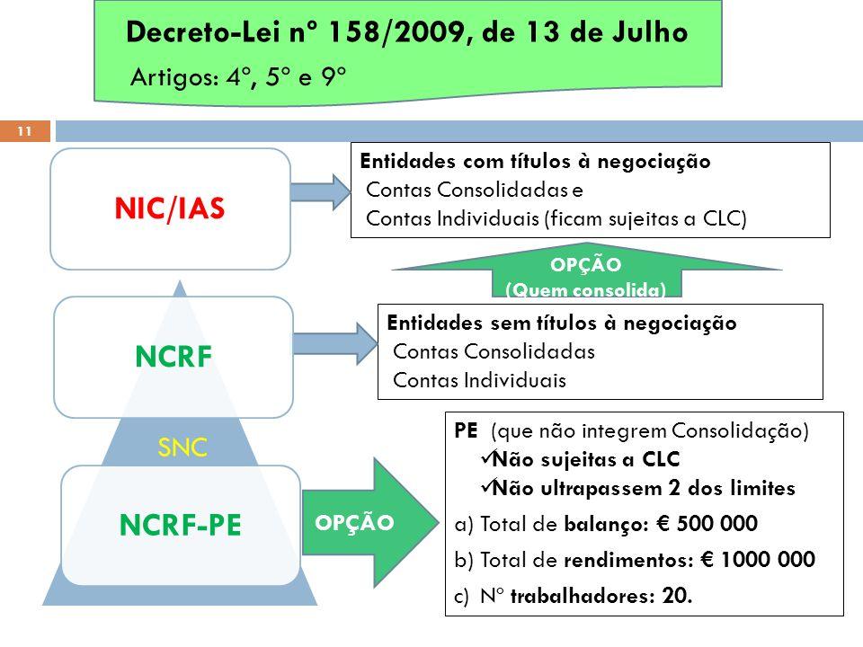 Entidades com títulos à negociação Contas Consolidadas e Contas Individuais (ficam sujeitas a CLC) Entidades sem títulos à negociação Contas Consolida