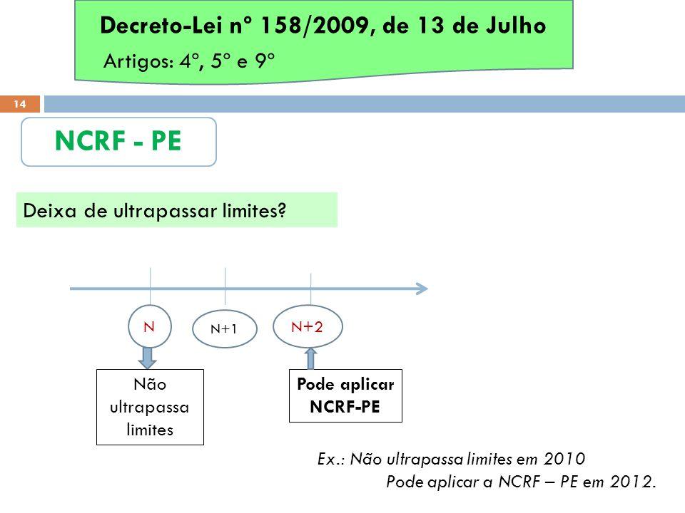 14 Decreto-Lei nº 158/2009, de 13 de Julho Artigos: 4º, 5º e 9º NCRF - PE Ex.: Não ultrapassa limites em 2010 Pode aplicar a NCRF – PE em 2012. N N+1