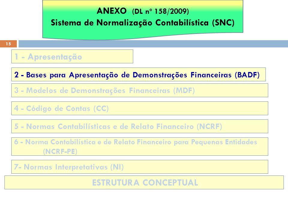15 3 - Modelos de Demonstrações Financeiras (MDF) 4 - Código de Contas (CC) 5 - Normas Contabilísticas e de Relato Financeiro (NCRF) 6 - Norma Contabi