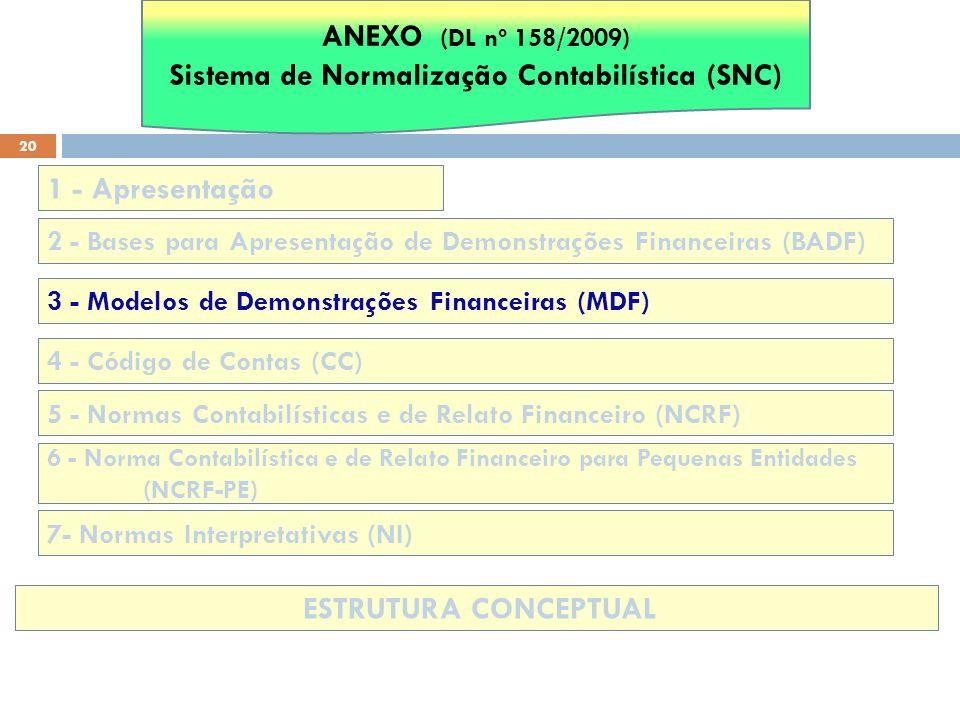 20 3 - Modelos de Demonstrações Financeiras (MDF) 4 - Código de Contas (CC) 5 - Normas Contabilísticas e de Relato Financeiro (NCRF) 6 - Norma Contabi