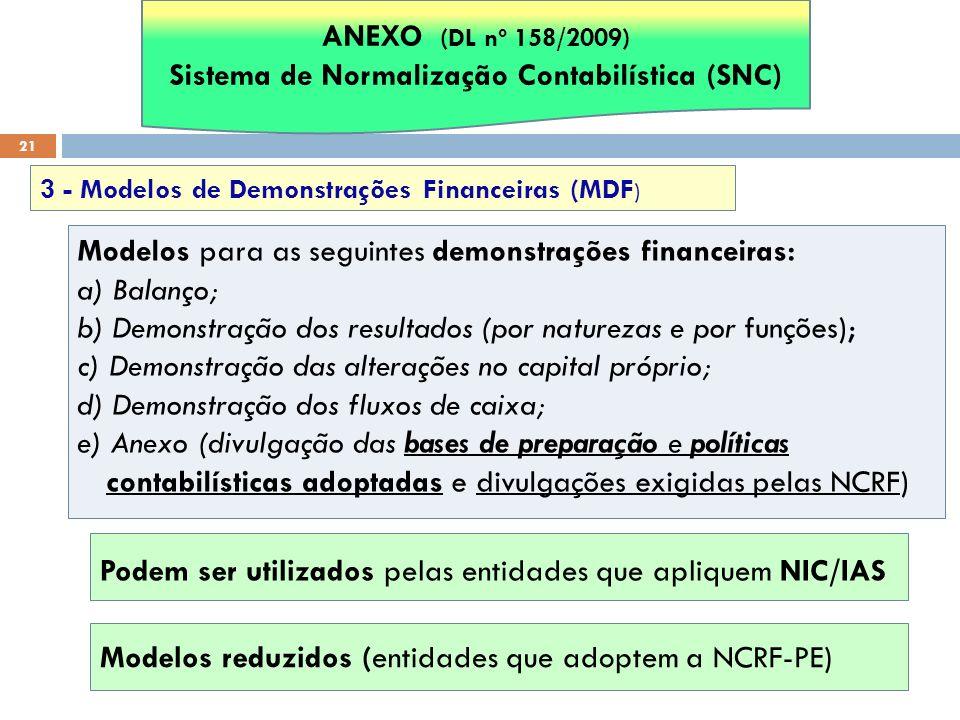 21 3 - Modelos de Demonstrações Financeiras (MDF ) Modelos para as seguintes demonstrações financeiras: a) Balanço; b) Demonstração dos resultados (po