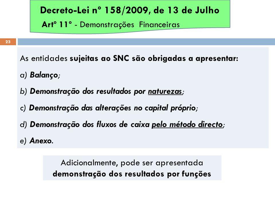 23 As entidades sujeitas ao SNC são obrigadas a apresentar: a) Balanço; b) Demonstração dos resultados por naturezas; c) Demonstração das alterações n