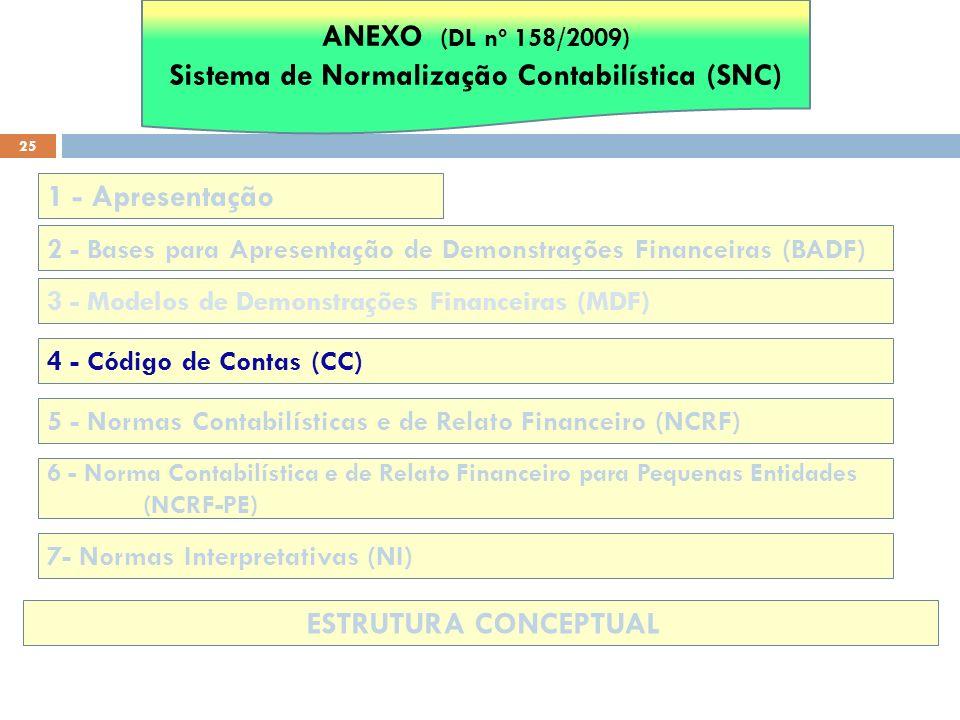 25 3 - Modelos de Demonstrações Financeiras (MDF) 4 - Código de Contas (CC) 5 - Normas Contabilísticas e de Relato Financeiro (NCRF) 6 - Norma Contabi