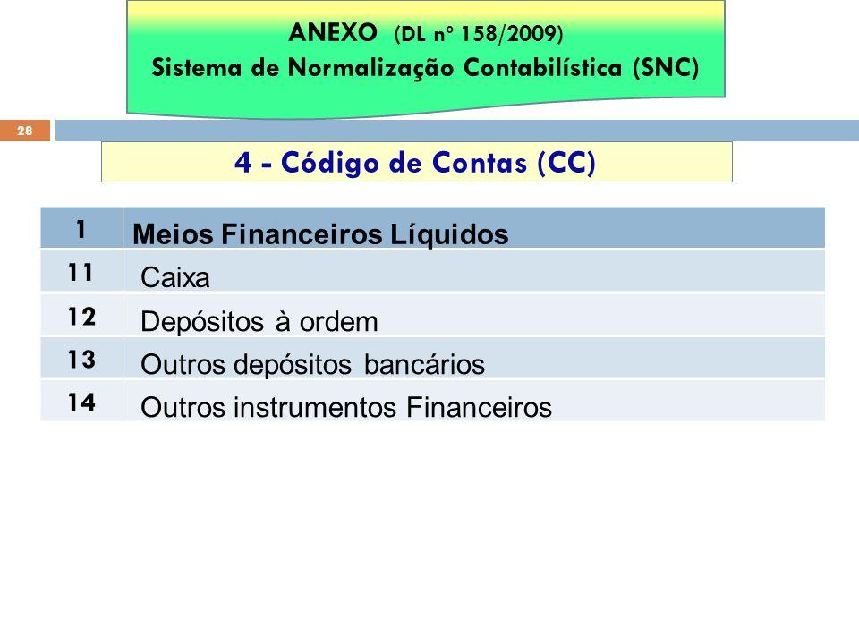 28 4 - Código de Contas (CC) ANEXO (DL nº 158/2009) Sistema de Normalização Contabilística (SNC) 1 Meios Financeiros Líquidos 11 Caixa 12 Depósitos à