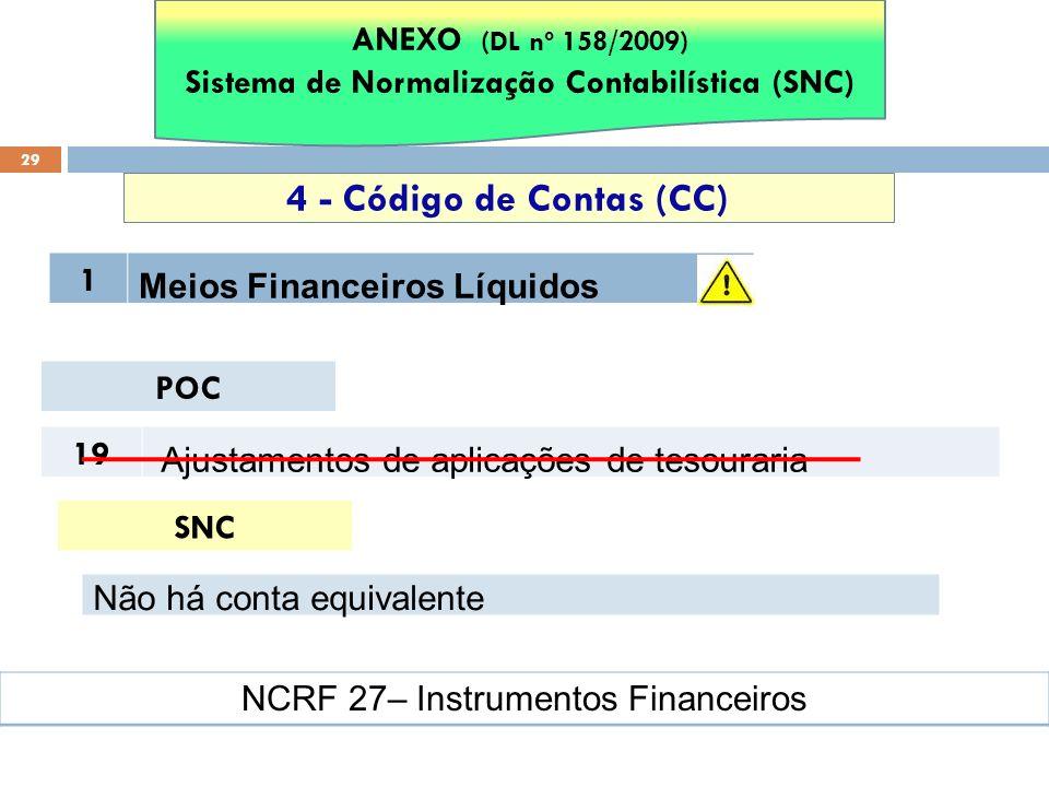 29 4 - Código de Contas (CC) ANEXO (DL nº 158/2009) Sistema de Normalização Contabilística (SNC) 1 Meios Financeiros Líquidos POC 19 Ajustamentos de a
