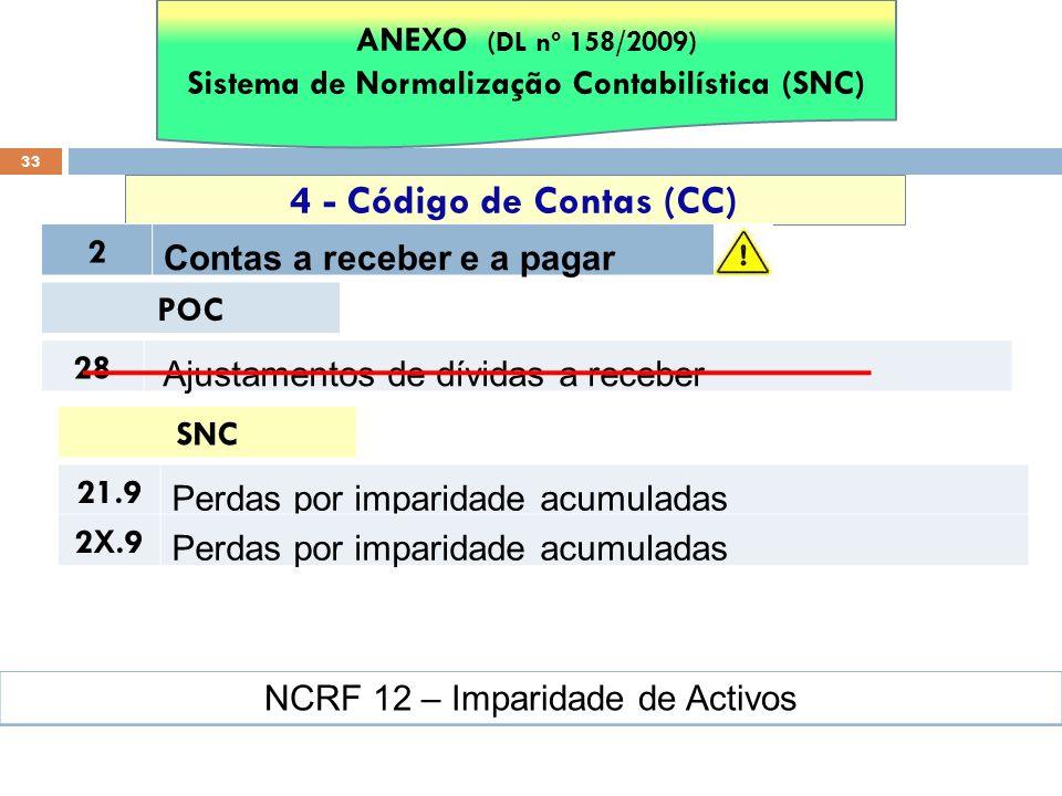 33 4 - Código de Contas (CC) ANEXO (DL nº 158/2009) Sistema de Normalização Contabilística (SNC) 2 Contas a receber e a pagar POC 28 Ajustamentos de d