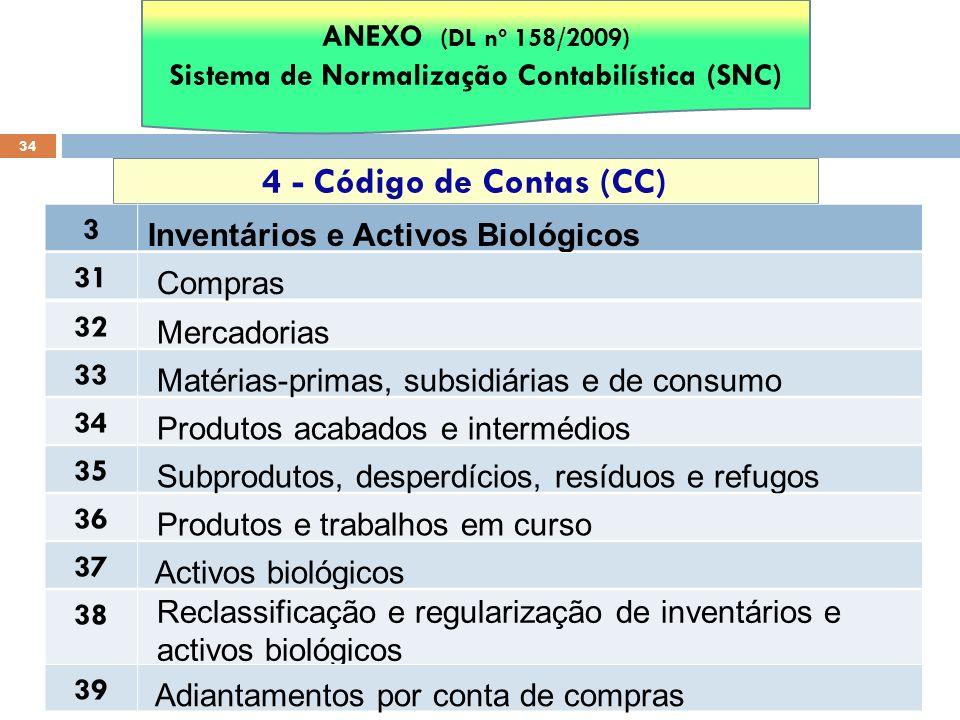 34 4 - Código de Contas (CC) ANEXO (DL nº 158/2009) Sistema de Normalização Contabilística (SNC) 3 Inventários e Activos Biológicos 31 Compras 32 Merc