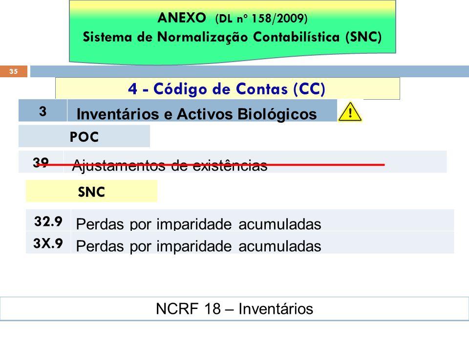35 4 - Código de Contas (CC) ANEXO (DL nº 158/2009) Sistema de Normalização Contabilística (SNC) 3 Inventários e Activos Biológicos POC 39 Ajustamento