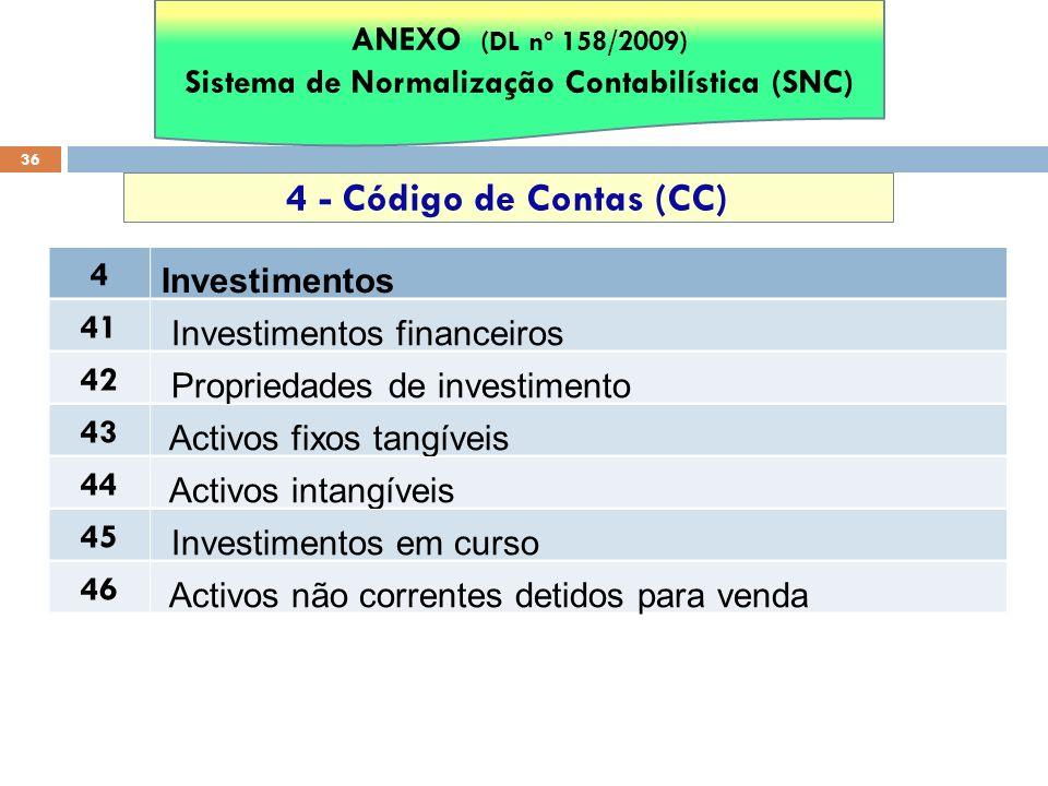 36 4 - Código de Contas (CC) ANEXO (DL nº 158/2009) Sistema de Normalização Contabilística (SNC) 4 Investimentos 41 Investimentos financeiros 42 Propr