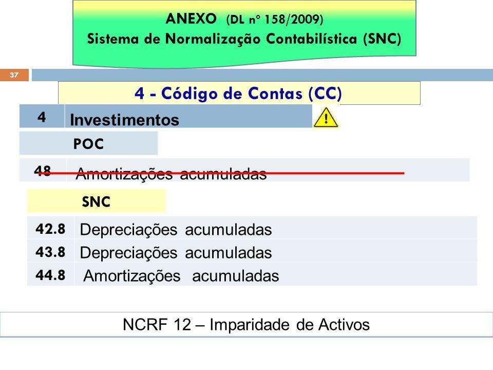 37 4 - Código de Contas (CC) ANEXO (DL nº 158/2009) Sistema de Normalização Contabilística (SNC) 4 Investimentos POC 48 Amortizações acumuladas SNC 42