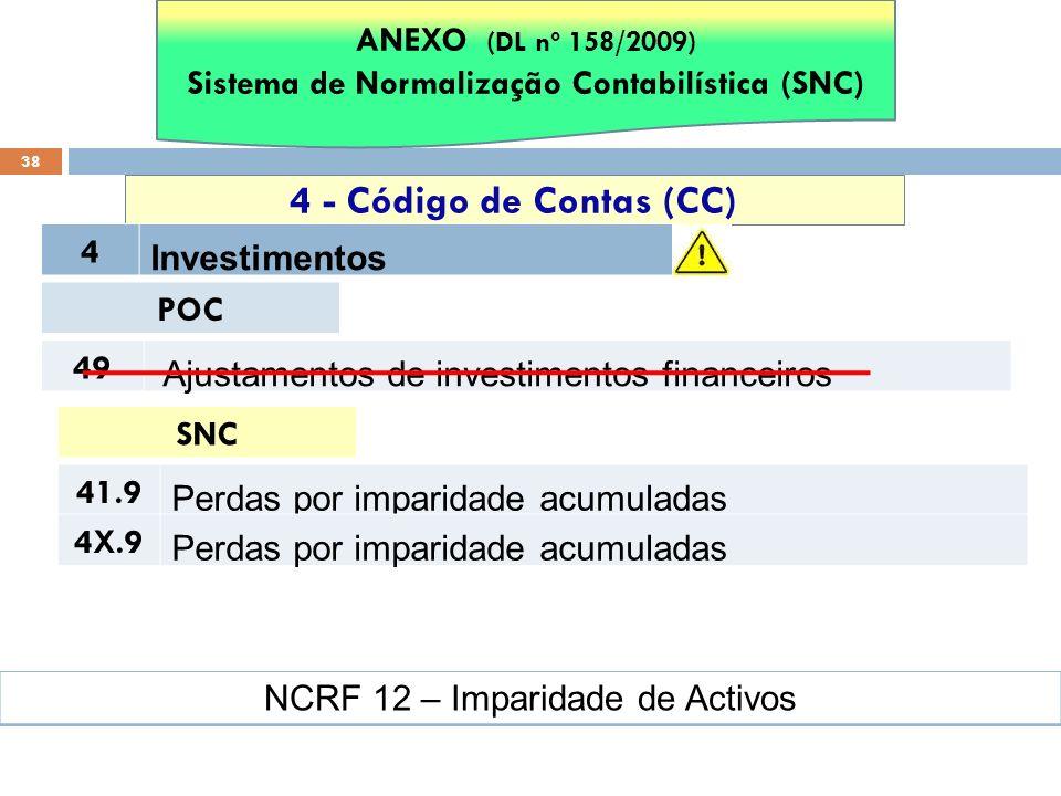38 4 - Código de Contas (CC) ANEXO (DL nº 158/2009) Sistema de Normalização Contabilística (SNC) 4 Investimentos POC 49 Ajustamentos de investimentos
