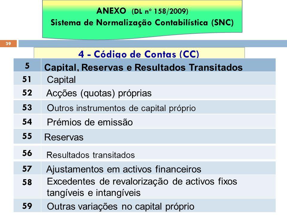 39 4 - Código de Contas (CC) ANEXO (DL nº 158/2009) Sistema de Normalização Contabilística (SNC) 5 Capital, Reservas e Resultados Transitados 51 Capit