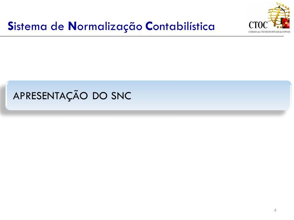 Sistema de Normalização Contabilística 4 APRESENTAÇÃO DO SNC