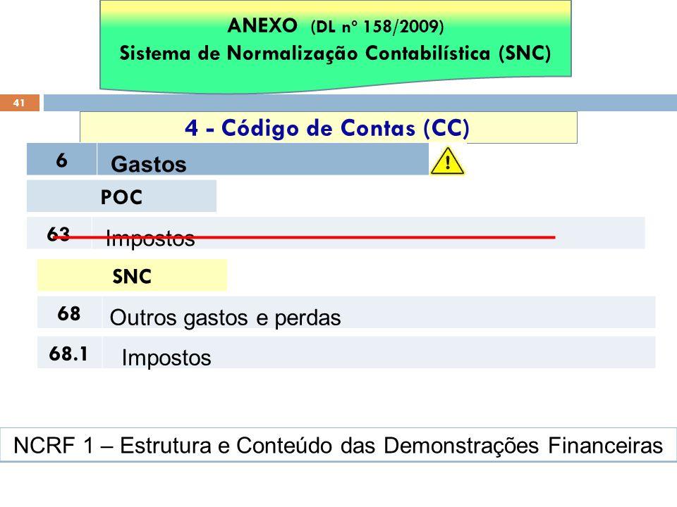 41 4 - Código de Contas (CC) ANEXO (DL nº 158/2009) Sistema de Normalização Contabilística (SNC) 6 Gastos POC 63 Impostos SNC 68 Outros gastos e perda