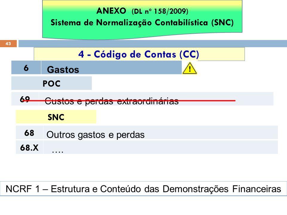 43 4 - Código de Contas (CC) ANEXO (DL nº 158/2009) Sistema de Normalização Contabilística (SNC) 6 Gastos POC 69 Custos e perdas extraordinárias SNC 6