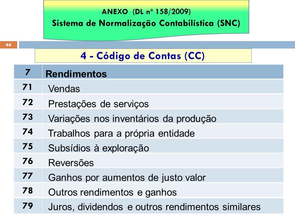 44 4 - Código de Contas (CC) 7 Rendimentos ANEXO (DL nº 158/2009) Sistema de Normalização Contabilística (SNC) 71 Vendas 72 Prestações de serviços 73