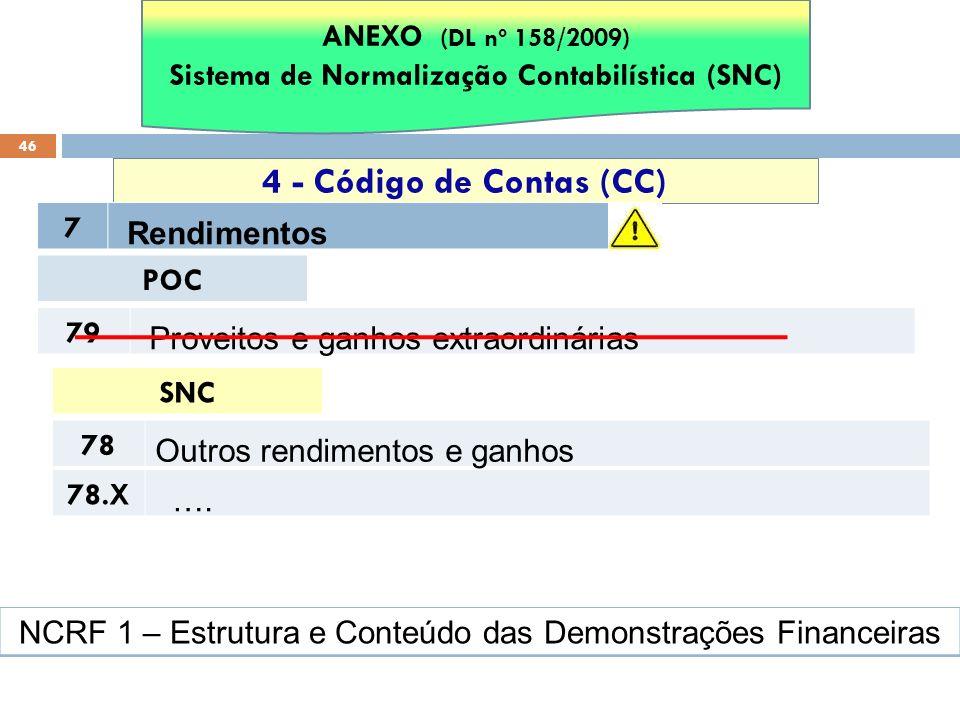 46 4 - Código de Contas (CC) ANEXO (DL nº 158/2009) Sistema de Normalização Contabilística (SNC) 7 Rendimentos POC 79 Proveitos e ganhos extraordinári