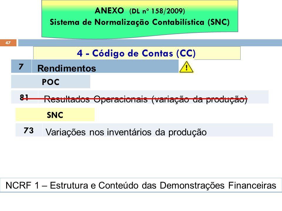 47 4 - Código de Contas (CC) ANEXO (DL nº 158/2009) Sistema de Normalização Contabilística (SNC) 7 Rendimentos POC 81 Resultados Operacionais (variaçã
