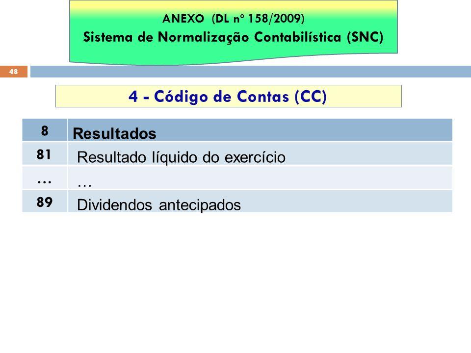 48 4 - Código de Contas (CC) ANEXO (DL nº 158/2009) Sistema de Normalização Contabilística (SNC) 8 Resultados 81 Resultado líquido do exercício … … 89