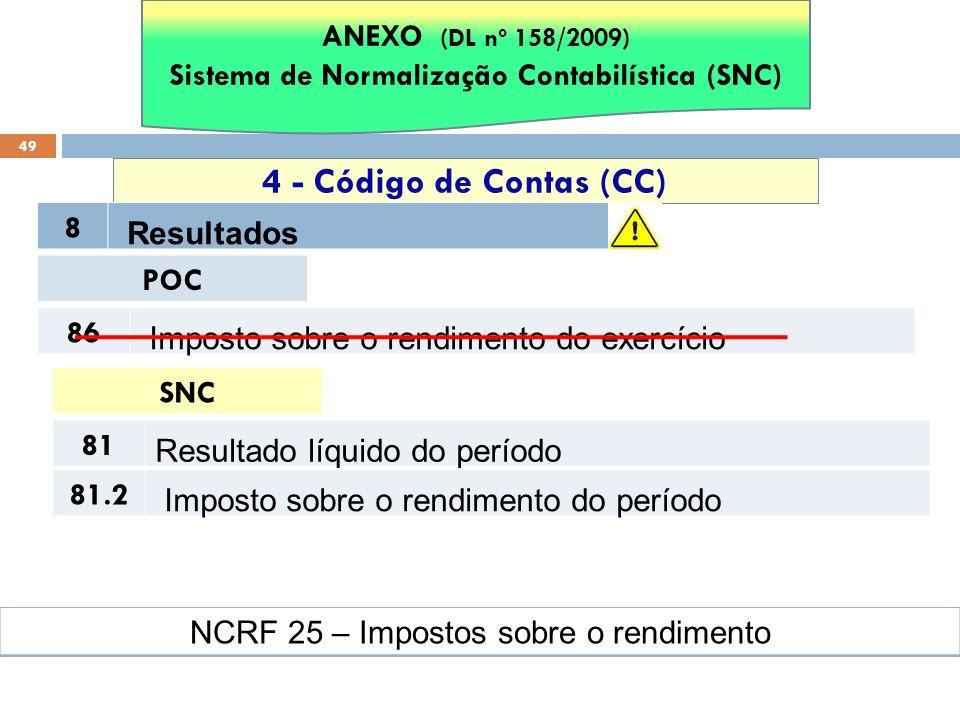 49 4 - Código de Contas (CC) ANEXO (DL nº 158/2009) Sistema de Normalização Contabilística (SNC) 8 Resultados POC 86 Imposto sobre o rendimento do exe