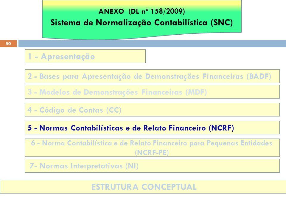 50 3 - Modelos de Demonstrações Financeiras (MDF) 4 - Código de Contas (CC) 5 - Normas Contabilísticas e de Relato Financeiro (NCRF) 6 - Norma Contabi