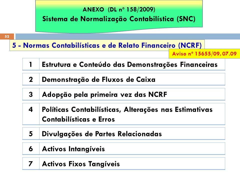 52 5 - Normas Contabilísticas e de Relato Financeiro (NCRF) 1Estrutura e Conteúdo das Demonstrações Financeiras 2Demonstração de Fluxos de Caixa 6Acti