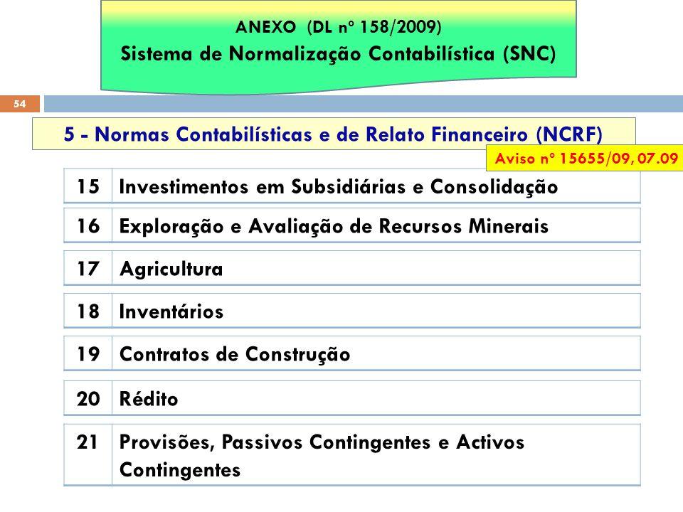 54 5 - Normas Contabilísticas e de Relato Financeiro (NCRF) 15Investimentos em Subsidiárias e Consolidação 16Exploração e Avaliação de Recursos Minera