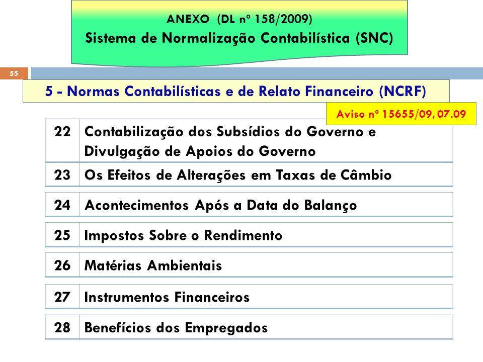 55 5 - Normas Contabilísticas e de Relato Financeiro (NCRF) 22Contabilização dos Subsídios do Governo e Divulgação de Apoios do Governo 23Os Efeitos d