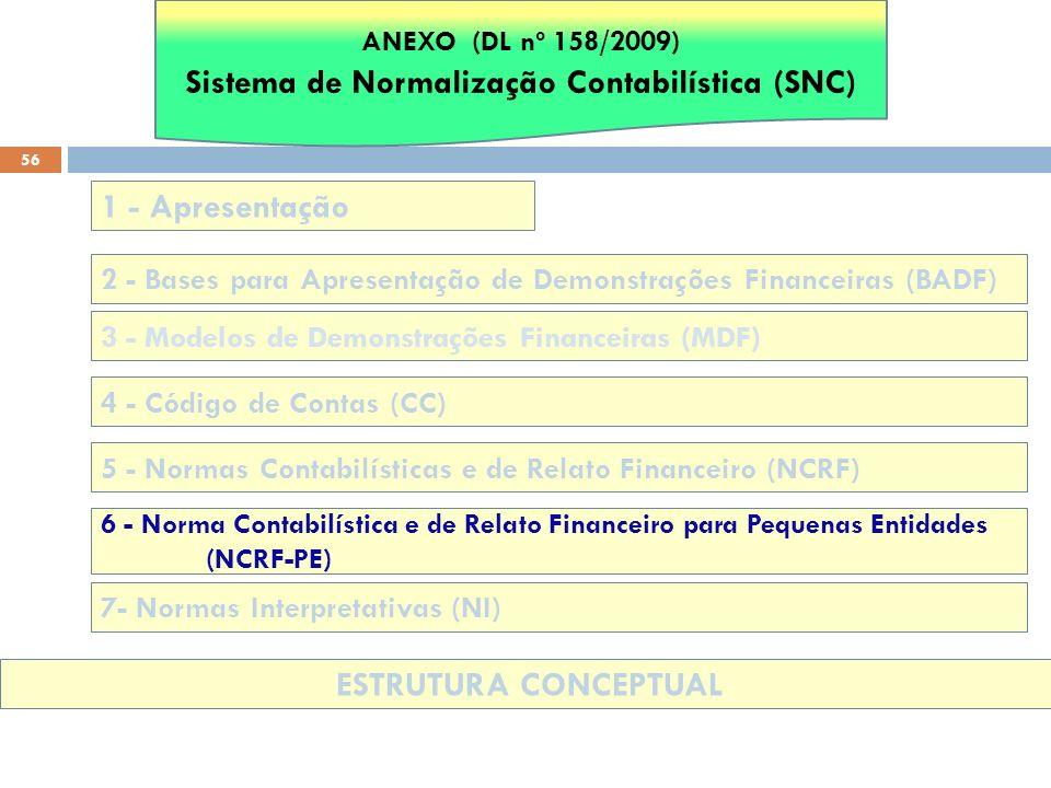 56 3 - Modelos de Demonstrações Financeiras (MDF) 4 - Código de Contas (CC) 5 - Normas Contabilísticas e de Relato Financeiro (NCRF) 6 - Norma Contabi