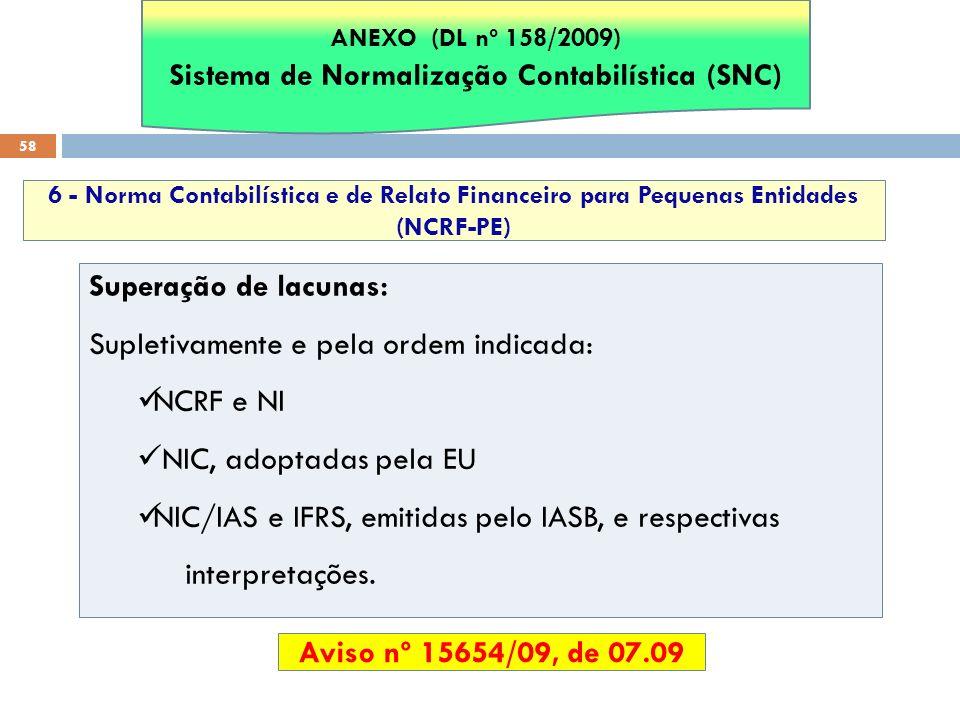 58 6 - Norma Contabilística e de Relato Financeiro para Pequenas Entidades (NCRF-PE) Superação de lacunas: Supletivamente e pela ordem indicada: NCRF