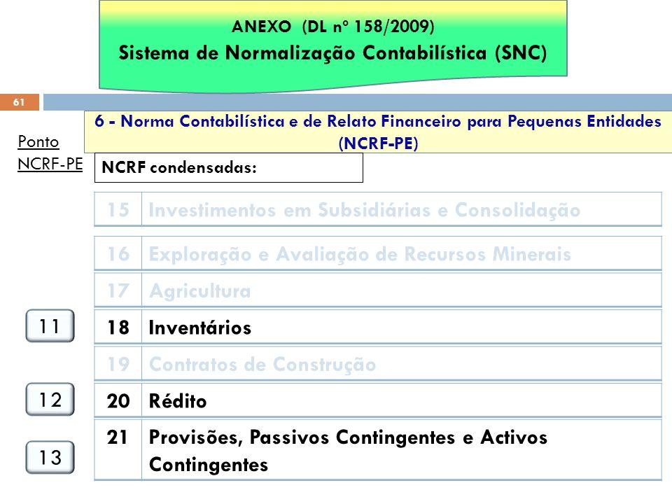 61 15Investimentos em Subsidiárias e Consolidação 16Exploração e Avaliação de Recursos Minerais 20Rédito 19Contratos de Construção 17Agricultura 18Inv