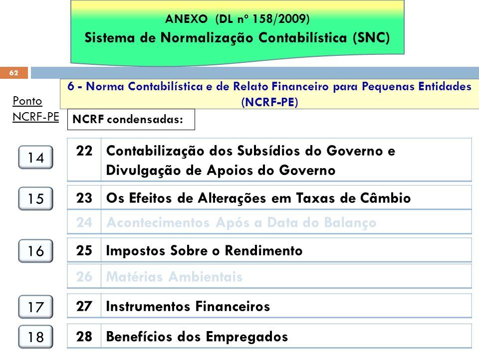 62 22Contabilização dos Subsídios do Governo e Divulgação de Apoios do Governo 23Os Efeitos de Alterações em Taxas de Câmbio 27Instrumentos Financeiro
