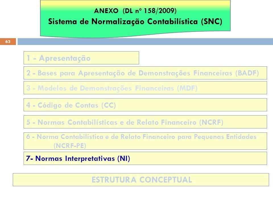 63 3 - Modelos de Demonstrações Financeiras (MDF) 4 - Código de Contas (CC) 5 - Normas Contabilísticas e de Relato Financeiro (NCRF) 6 - Norma Contabi